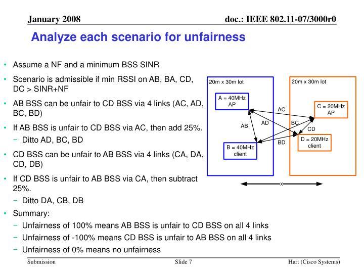 Analyze each scenario for unfairness