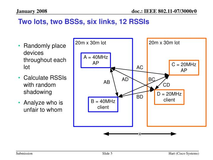Two lots, two BSSs, six links, 12 RSSIs