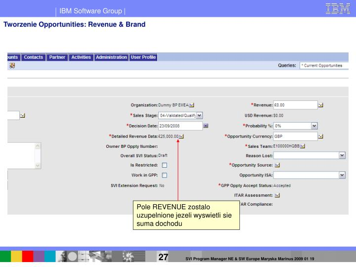 Tworzenie Opportunities: Revenue & Brand