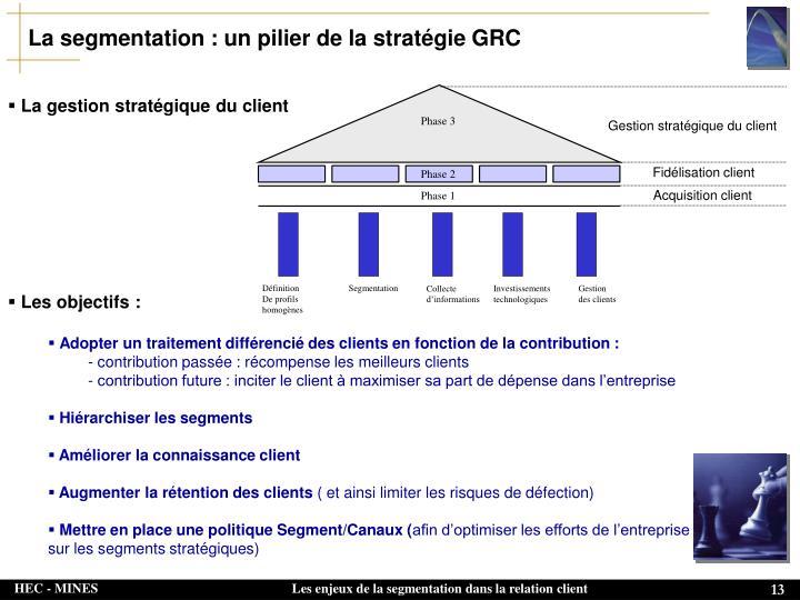 La segmentation : un pilier de la stratégie GRC