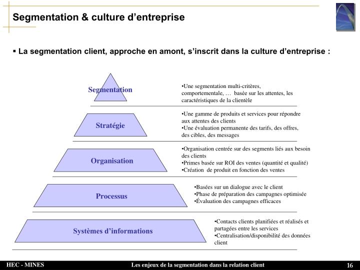 Segmentation & culture d'entreprise