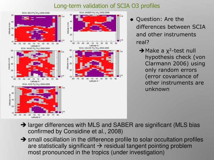 Long-term validation of SCIA O3 profiles