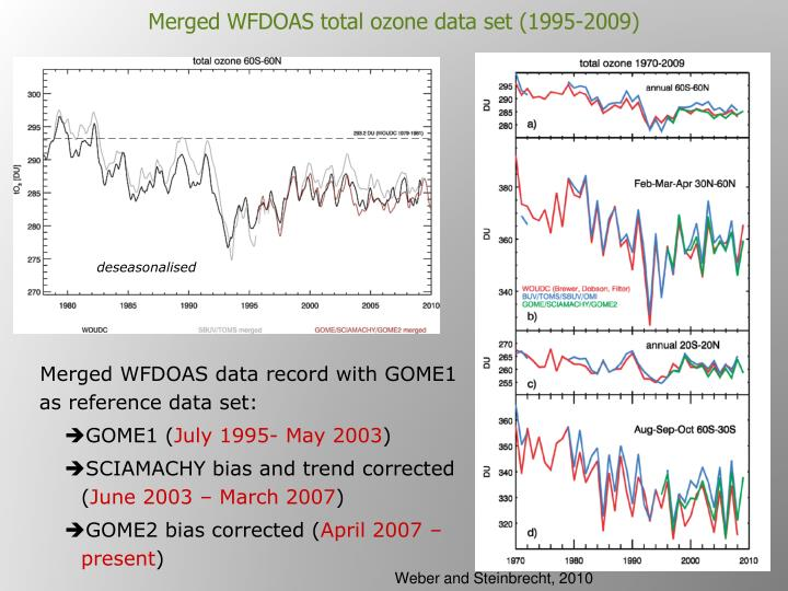 Merged WFDOAS total ozone data set (1995-2009)