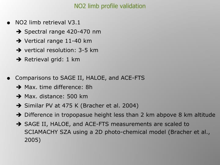 NO2 limb profile validation