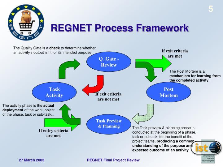 REGNET Process Framework