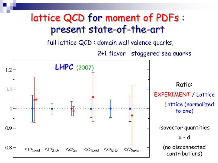 lattice QCD