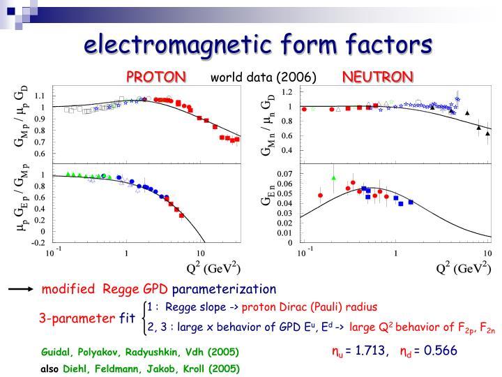 electromagnetic form factors