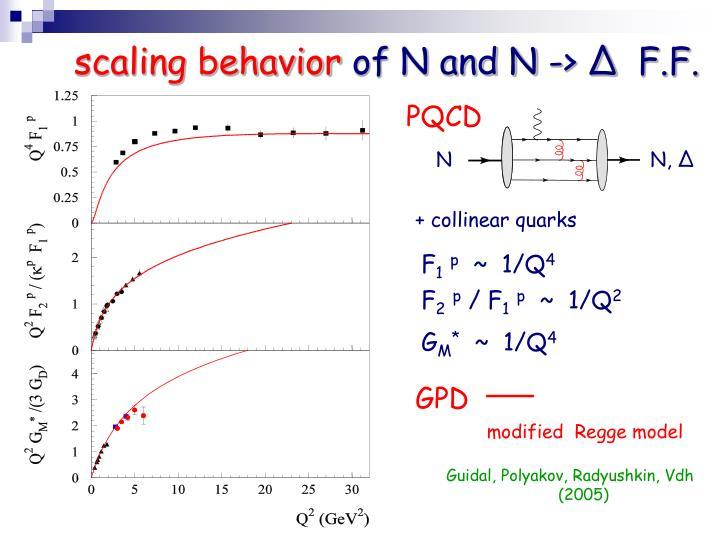 scaling behavior