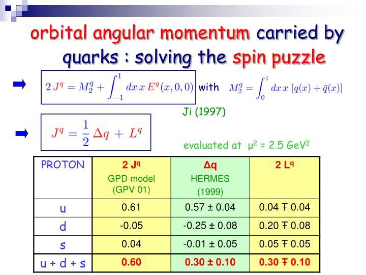 orbital angular momentum