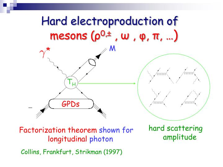 Hard electroproduction of
