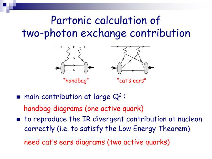 Partonic calculation of