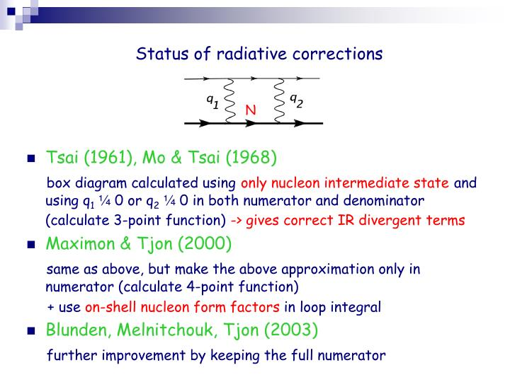 Status of radiative corrections