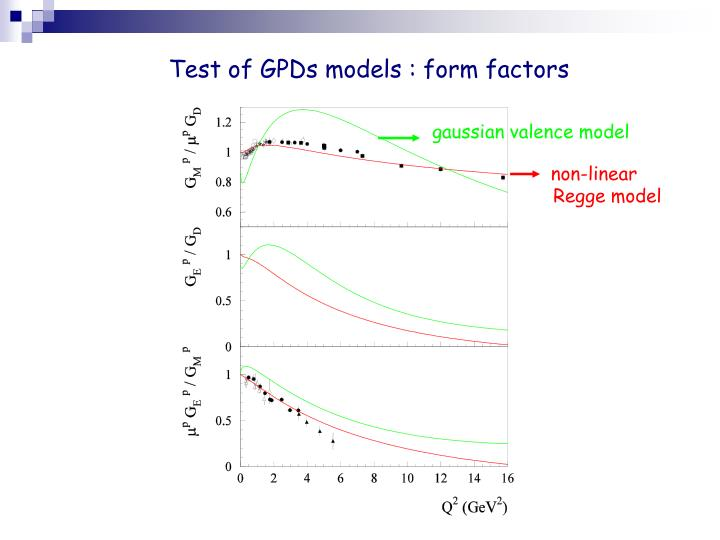 Test of GPDs models : form factors