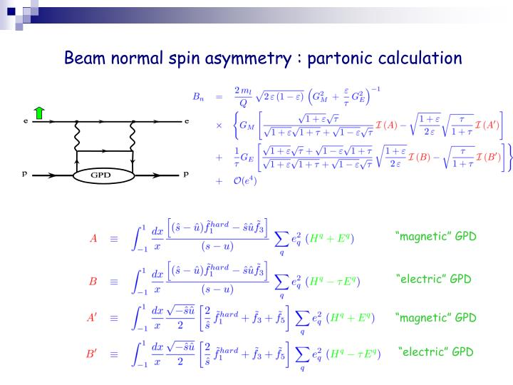 Beam normal spin asymmetry : partonic calculation