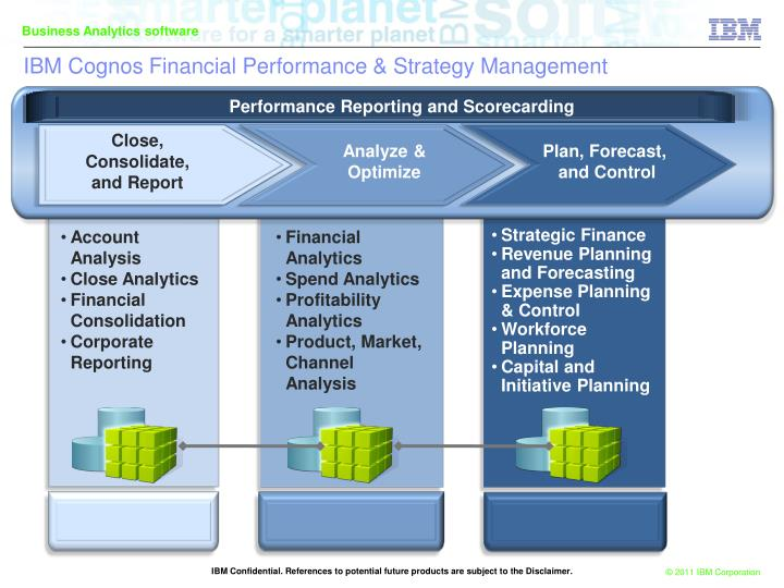 IBM Cognos Financial Performance & Strategy Management