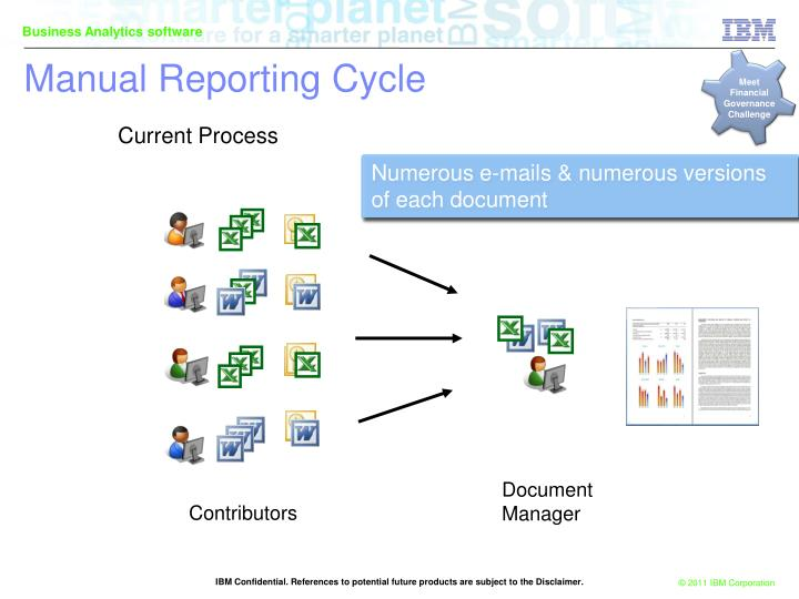 Manual Reporting Cycle