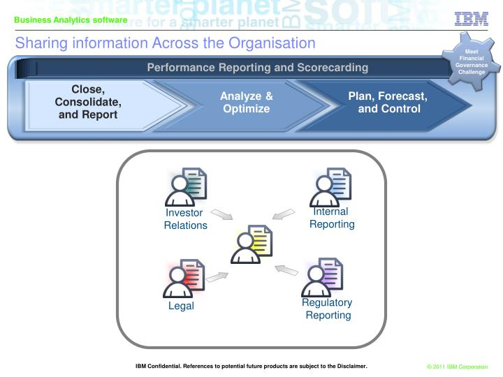 Performance Reporting and Scorecarding
