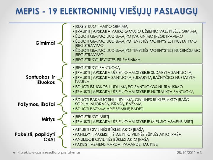 MEPIS - 19 ELEKTRONINIŲ VIEŠŲJŲ PASLAUGŲ