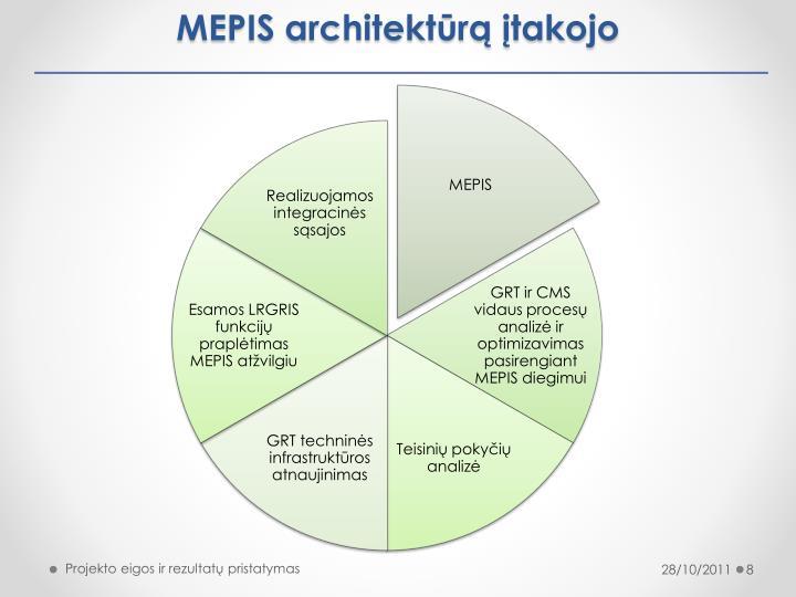 MEPIS architektūrą įtakojo