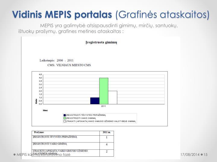 Vidinis MEPIS portalas