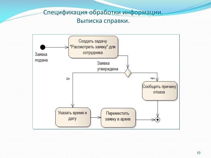 Спецификация обработки информации.