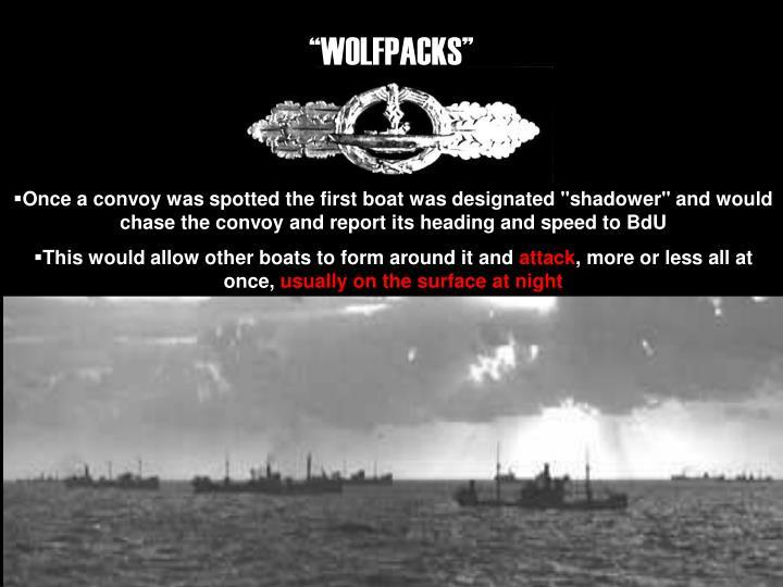 """WOLFPACKS"""
