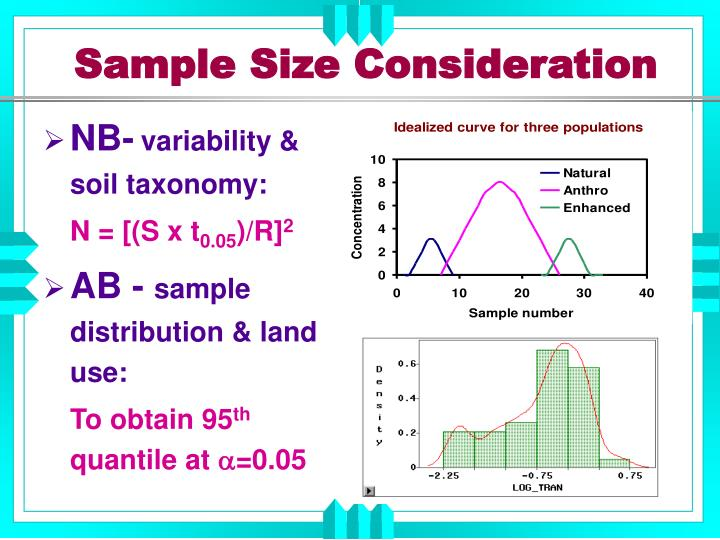 Sample Size Consideration