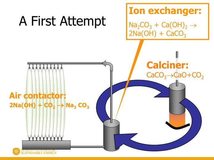 Ion exchanger: