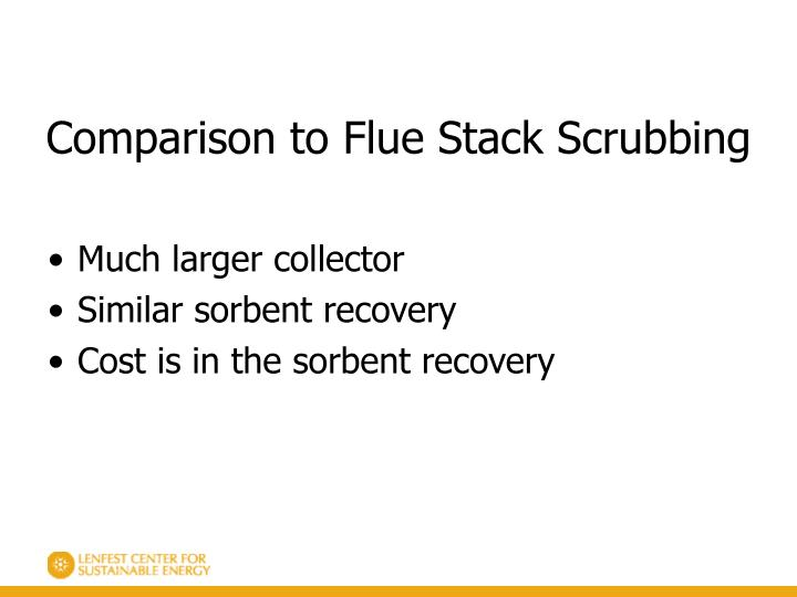 Comparison to Flue Stack Scrubbing