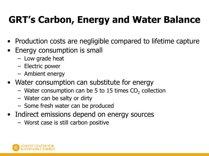 GRT's Carbon, Energy and Water Balance