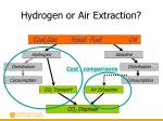 hydrogen or air extraction