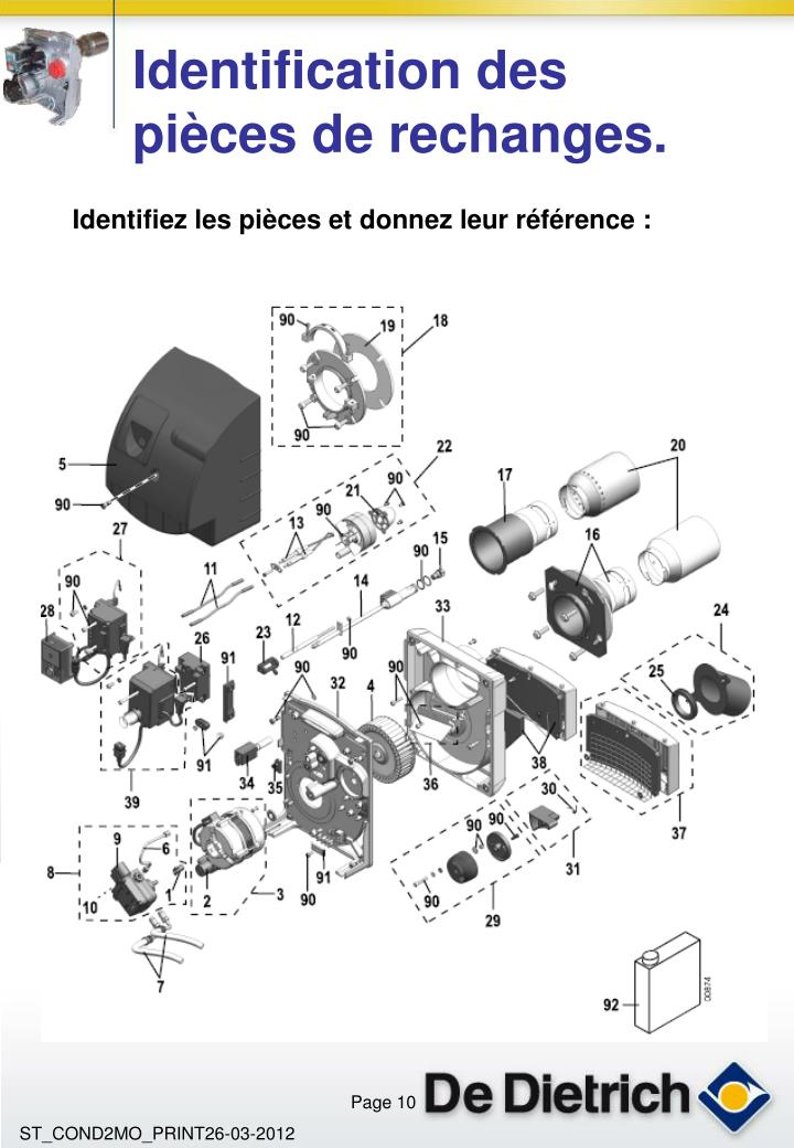 Identification des