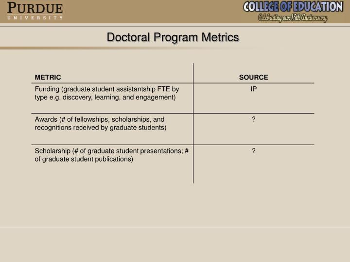 Doctoral Program Metrics