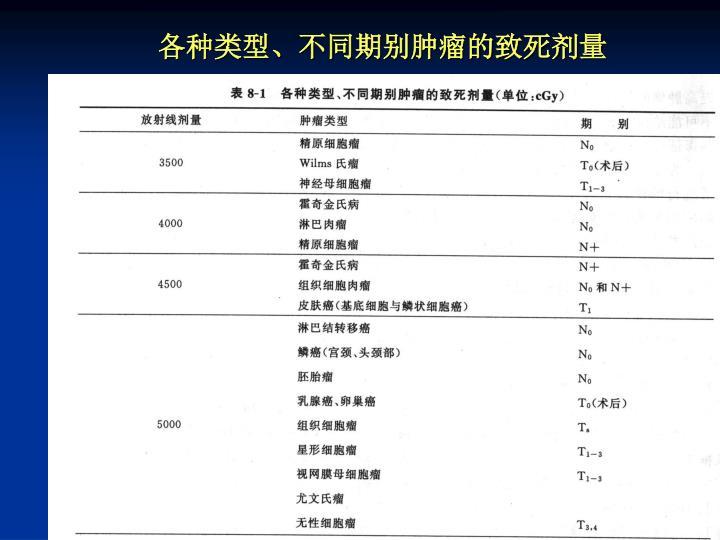各种类型、不同期别肿瘤的致死剂量