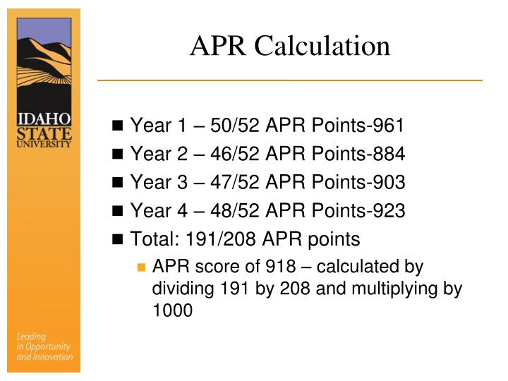 APR Calculation