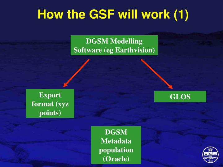 How the GSF will work (1)