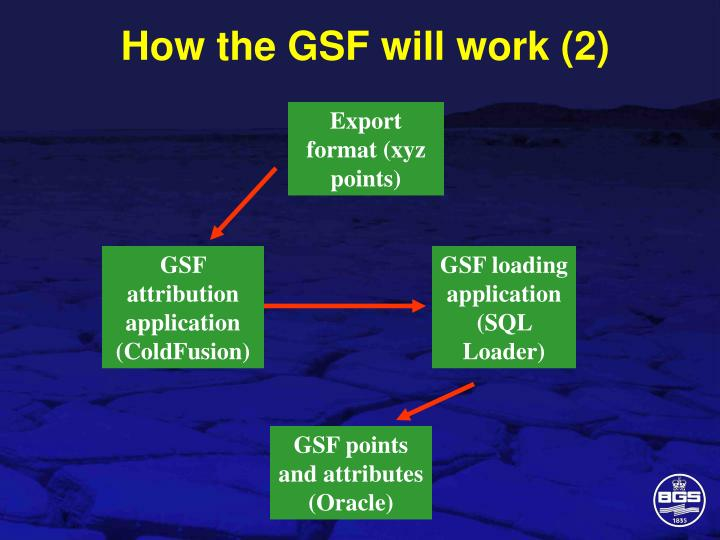 How the GSF will work (2)