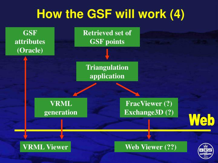 How the GSF will work (4)