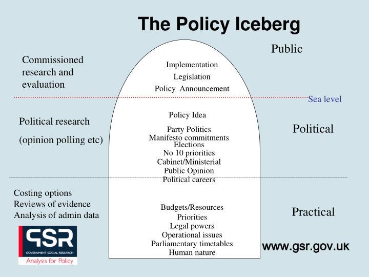 The Policy Iceberg