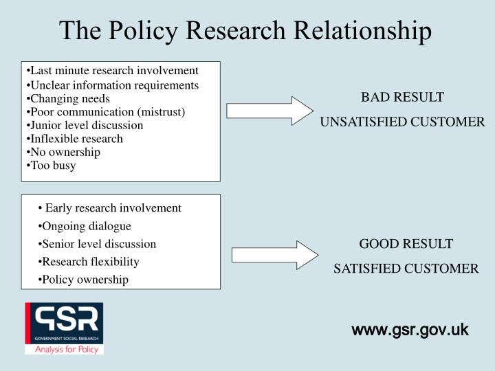 The Policy Research Relationship