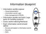 information blueprint2