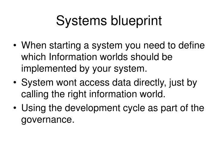 Systems blueprint