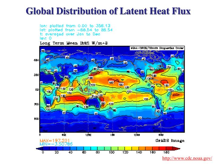 Global Distribution of Latent Heat Flux