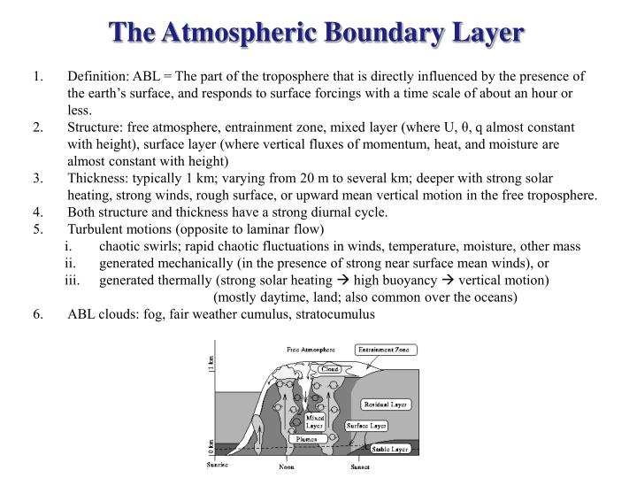 The Atmospheric Boundary Layer