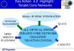 key action 4 2 highlight terabit core networks
