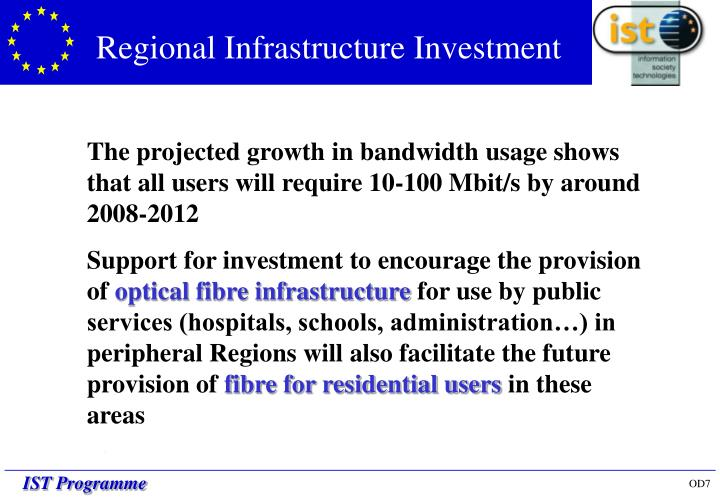 Regional Infrastructure Investment