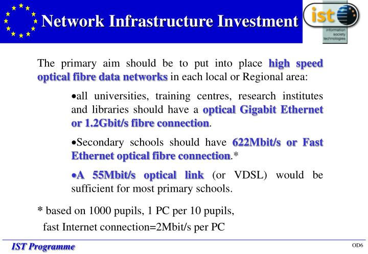 Network Infrastructure Investment