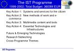 the ist programme 1999 2002 total budget 3600m eur