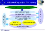 wp2000 key action iv 2 unite1
