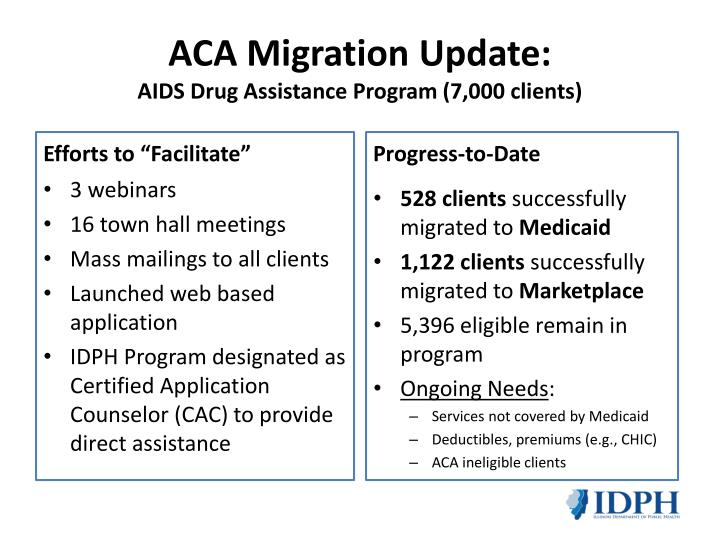 ACA Migration Update: